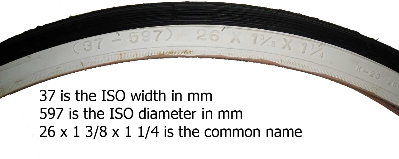 Bicycle Tire Size Markings