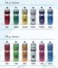 Product image of Polar Insulated Water Bottles - 24 oz. White/Black